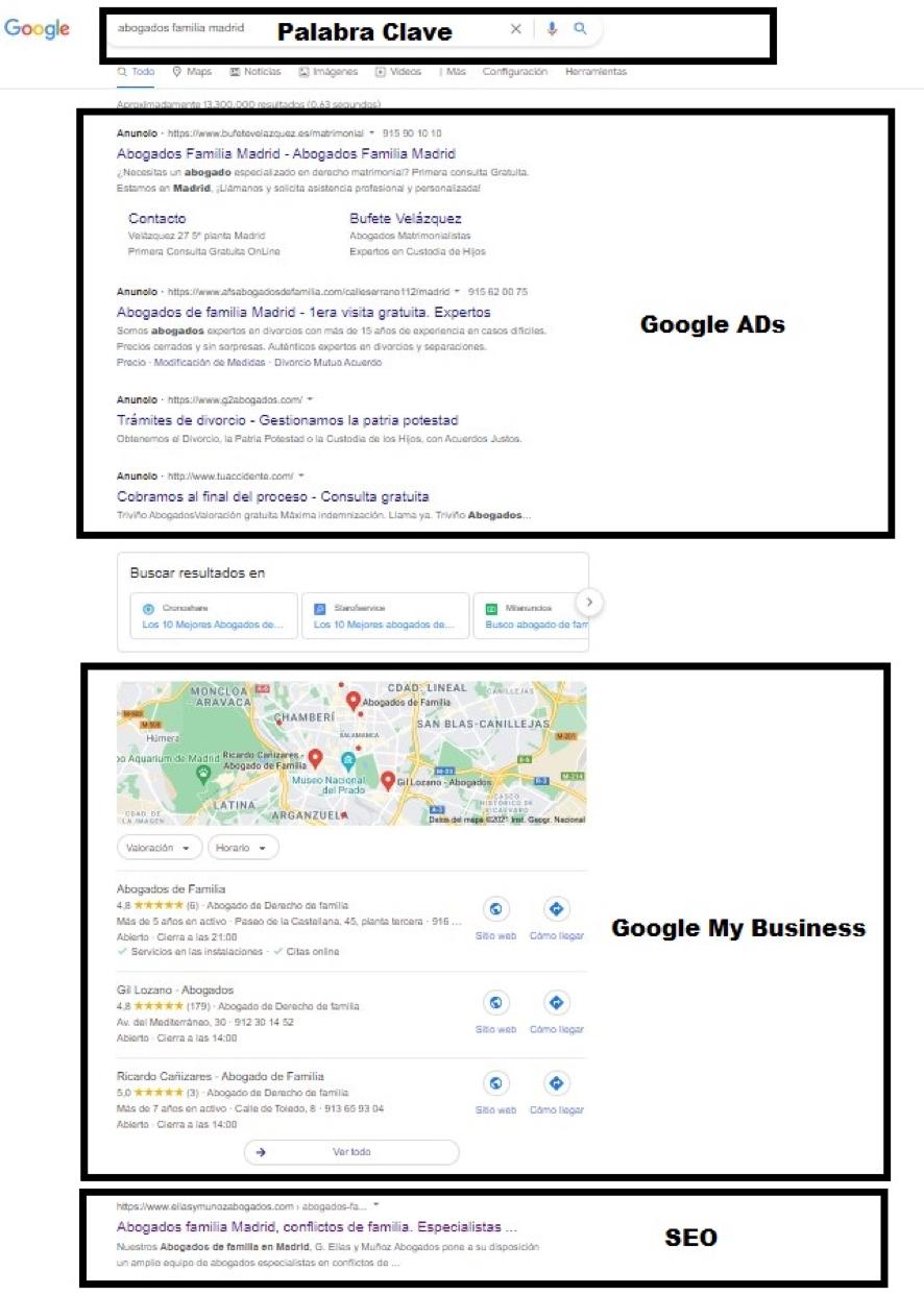 marketing_abogados